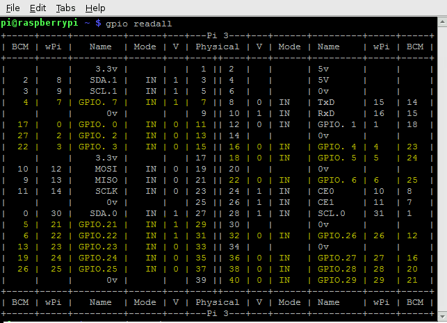 Pleasing Read And Write From A Terminal A Nametop A Opto 22 Developer Wiring 101 Ferenstreekradiomeanderfmnl